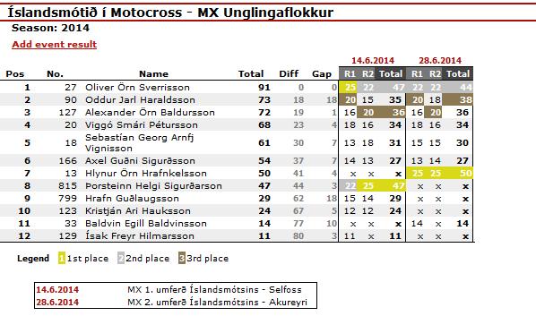MX_unglingar